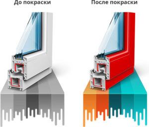покраска окон в Киеве